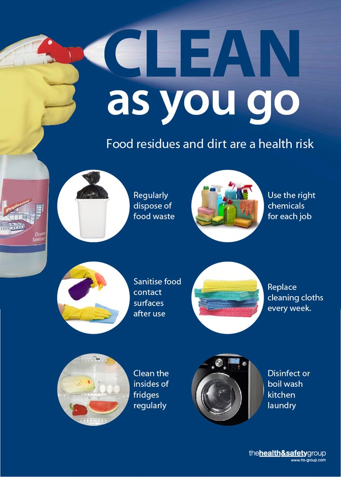 Clean As You Go Hygiene Posters A3